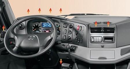 Mercedes-Benz Axor. Отопление с терморегулятором/Климатическая установка